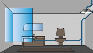 esquema de baño con tuberias visibles